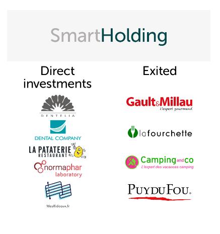Investissements Smartholding