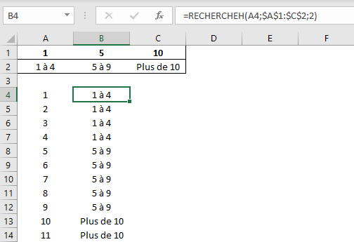 Excel Rechercheh RechercheV Vlookup Hlookup approximation
