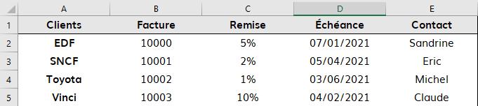 Excel Rechercheh RechercheV Vlookup Hlookup verticale