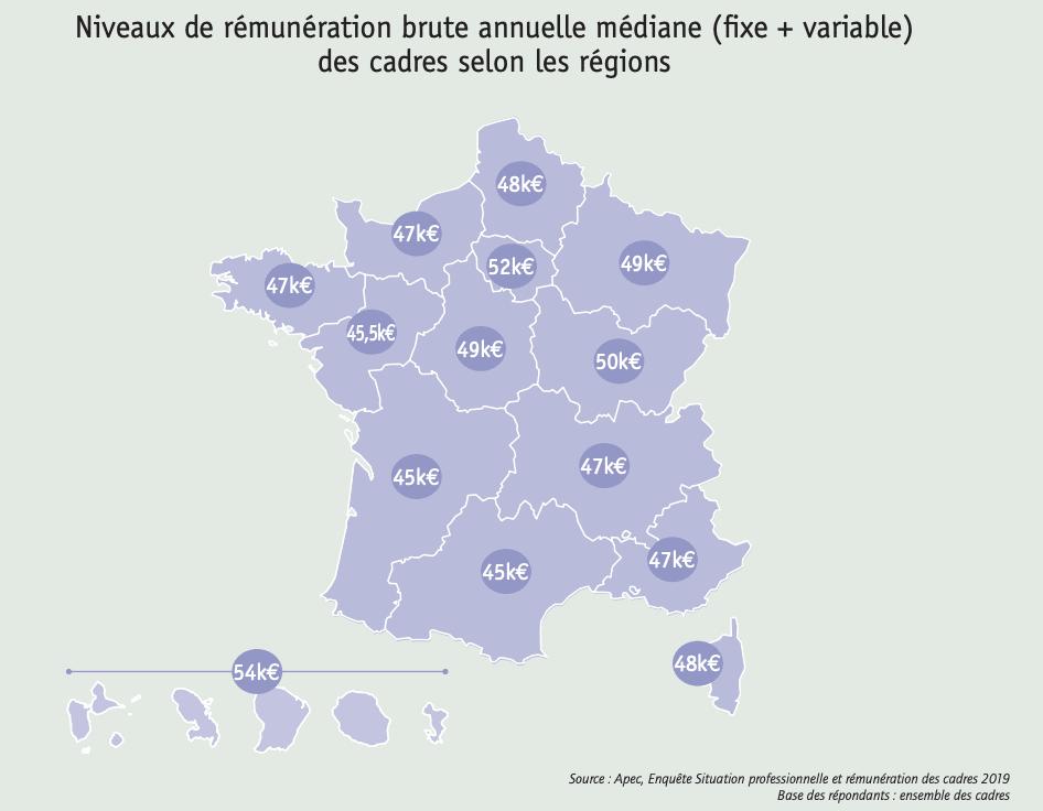 niveaux de rémunération brute annuelle médiane des cadres selon les régions apec