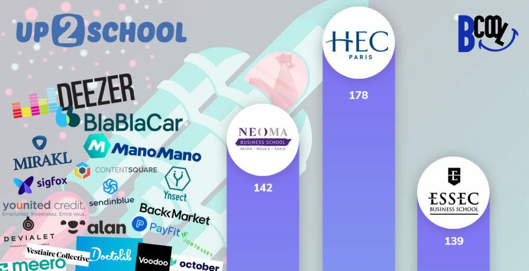 Classement French Tech école de commerce