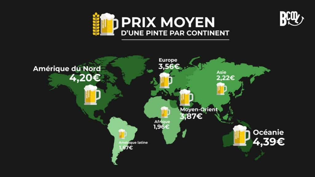 Prix moyen bière